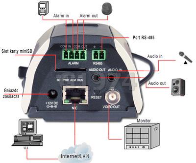 IP3100
